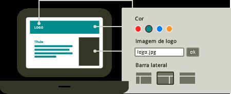 Demonstração de customização dos modelos